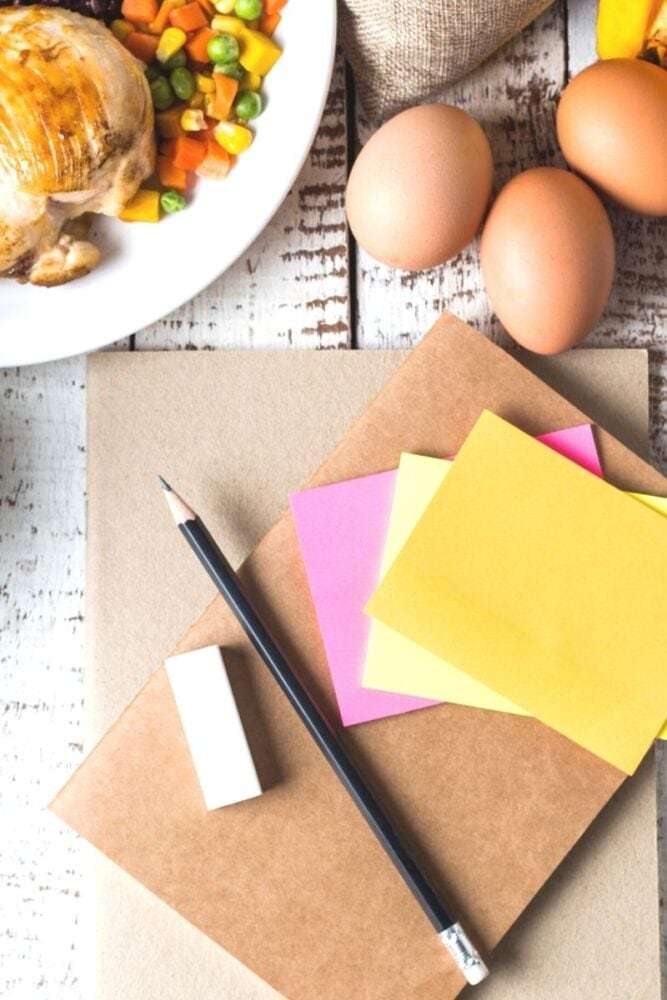 benefits of grocery budget and meal planning